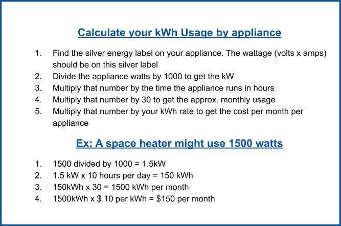kWh Calculation Method